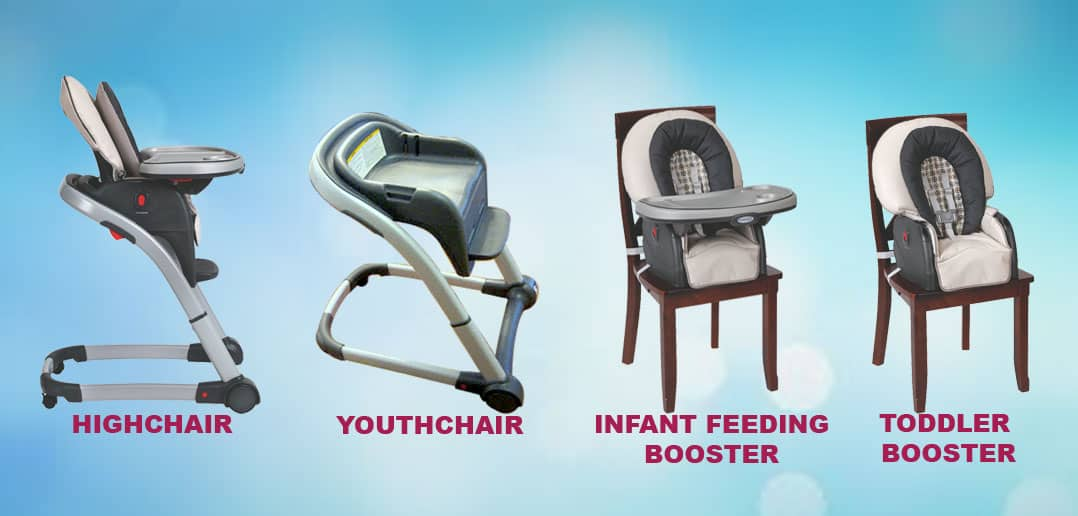 Graco Blossom 4 In 1 Seating System Review Graco 4 In 1